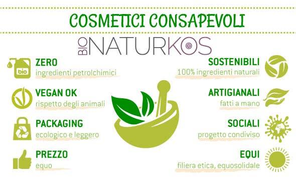 Cosmetici consapevoli